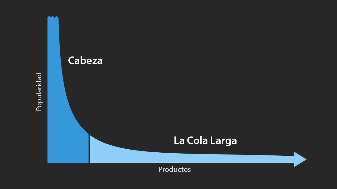 cola-larga